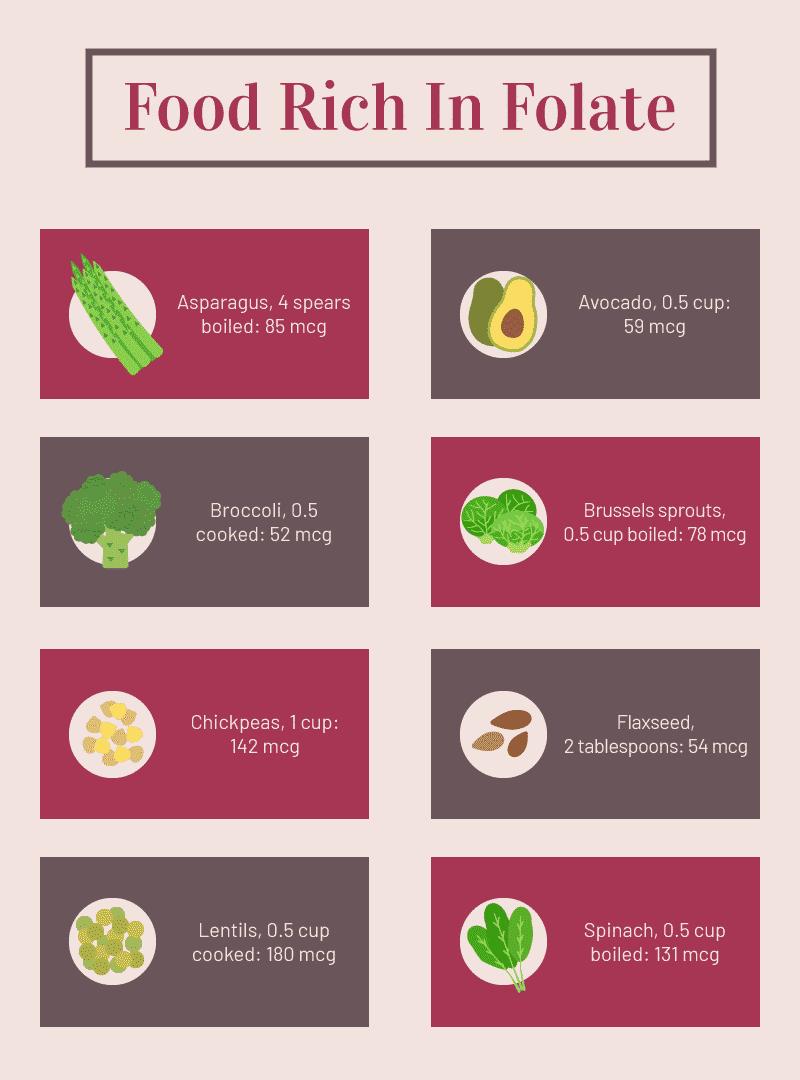 food rich
